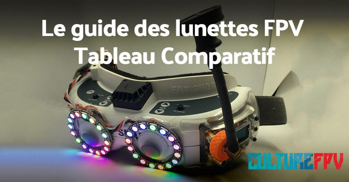 Le guide des lunettes FPV | Tableau Comparatif