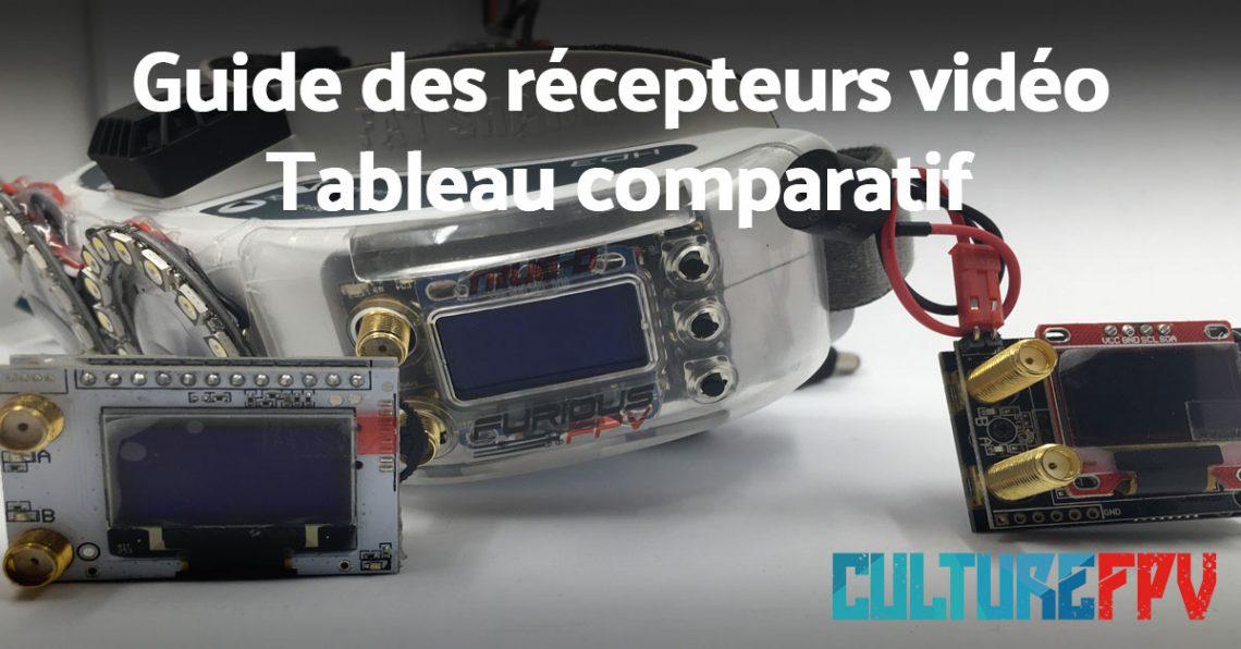 Récepteur vidéo, le guide des modules VRX | Tableau Comparatif